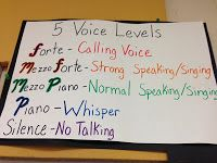 As posted earlier, I wanted to dedicate a post to all of my charts in my classroom. I have a lot of different charts in my room, I don't li. Too Cool For School, School Fun, School Stuff, School Ideas, Music Anchor Charts, Elementary Choir, Music Bulletin Boards, Music Classroom, Classroom Ideas