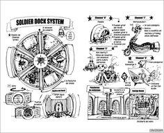 Soldier Dock System