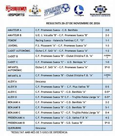 Resultats dels partits del CF Promeses Sueca 26,27 de novembre