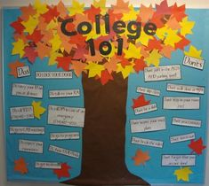 31 Best RA Resources: Bulletin Boards images | Ra boards ...