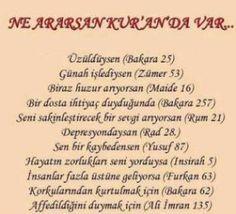Ne Ararsan Kur'an-ı Kerimde Var! Tüm dert ve sıkıntıların için Âyetlerne ararsan kuranda Kur'an-ı Kerim şifadır Tüm dert ve sıkıntılarımız için Yüce kur'anı kerimde dua ve süreler ve ayetler vardır… Islam Muslim, Affirmations, Poems, Quotes, Rapunzel, Bujo, Islamic, Prayer, Quotations