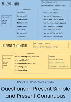 Differences between question formation in the present simple and the present continuous What Do Butterflies Eat, Speaking Games, English Lesson Plans, Printable Board Games, Do You Work, Learn English, Small Groups, Languages, Presents