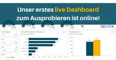 Bar Chart, Live, Things To Do, Bar Graphs