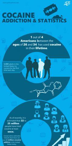 cocaine-addiction-statistics-infographic