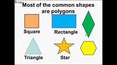Math - What is a Polygon and its different types - English