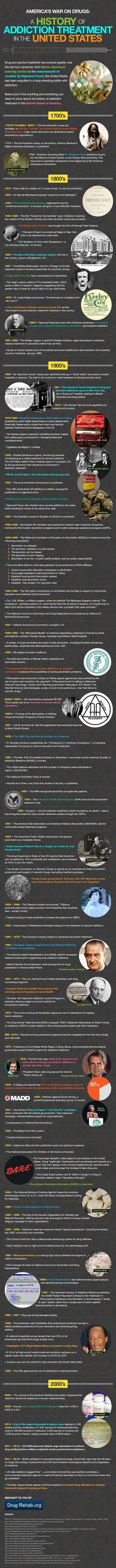 infographiclist.files.wordpress.com 2014 02 ahistoryofaddictiontreatmentintheus_4ffdac6d7c466.jpg