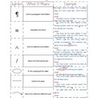 Unit 2 inquiry project persuasive letter to the president stating a simple one page sheet of commonly used editing marks and examples fandeluxe Gallery