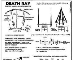 tesla death - Recherche Google