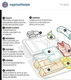Como organizar uma mala de viagens?