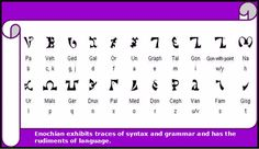 supernatural enochian alphabet - Google Search