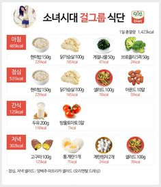 Korean Diet, Korean Food, Flat Tummy Workout, Easy Diets, Diet Tips, Healthy Eating, Kpop Diets, Weight Loss, How To Plan