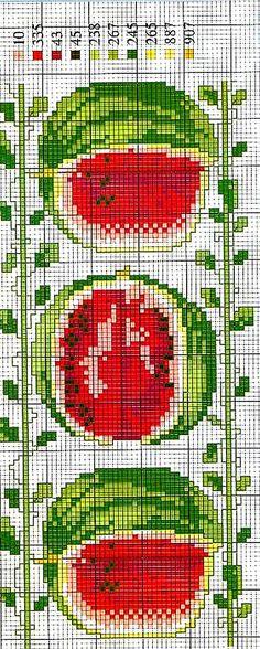 Punto croce - Schemi e Ricami gratuiti: Schema Punto Croce frutta: Angurie