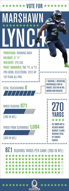 This is why you should send Marshawn Lynch to the Pro Bowl