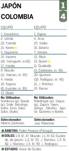 Alineaciones, Japón vs Colombia, Brasil 2014