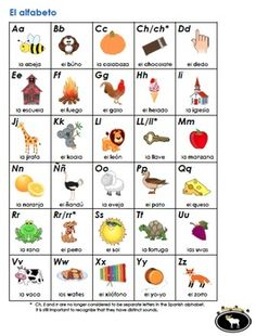 """This is a beautiful poster of the Spanish alphabet. Each letter has a colorful picture with word. The printable also include """"ch"""", """"ll"""", and """"rr"""" and notes that they are no longer unique letters but specific sounds in the Spanish language. This alphabet chart is also included in my """"Introduction to Spanish Unit"""" which covers the following concepts: -Basic classroom language (thanks, please, I don't have the homework, ..."""
