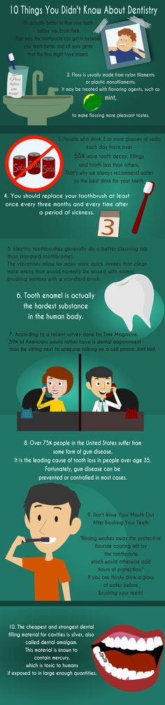 Most people don't really know much about dentistry. This infographic was created to teach people 10 simple, useful facts about dentistry that you can use today. For example, did you know that you should floss your teeth before you brush them? I didn't think so. Check out this infographic if you want to learn more cool tips about dentistry.