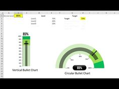 Vertical and Circular Bullet Chart in Excel - YouTube Financial Dashboard, Microsoft, Leadership, Bullet, Target, Chart, Tools, Youtube, Ideas