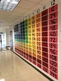 hallway decorations Completed Multiplication Chart in Grade Hallway Hallwayideas School hallway decorations, School hall, School murals, School cafeteria, S School Hallway Decorations, Hallway Decorating, School Cafeteria Decorations, Hallway Ideas, Entry Hallway, Entryway Decor, School Hallways, School Murals, Math Classroom