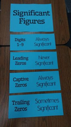 See Significant Digits Drill Software: www.teacherspayte...