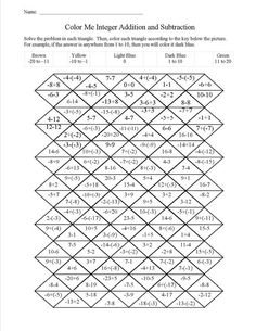 Integer Addition and Subtraction page.  After answering all of the questions, students color in according to the key at the top of the page.  The finished product is a fish!  Answer key is a different pin.: