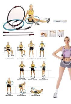 Pilates on Pinterest | Pilates Ring, Resistance Bands and Exercise