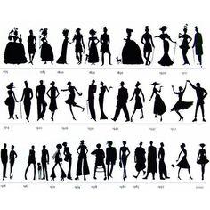 Historia de la moda super facil