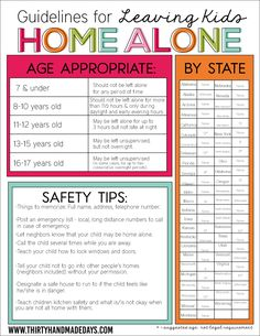 Guidelines for Leaving Kids Home Alone with Printable. Once your kids are old enough to start staying home alone!