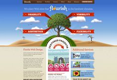 Flourish Web Design - Gainesville, Jacksonville, Dunnellon, Ocala, Crystal River Florida Web design, search engine optimization and graphic design