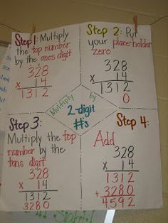 Worksheets 2 Digit Division Anchor Chart heres a nice anchor chart on multiplication patterns daisy days for learning currently tag youre it photo