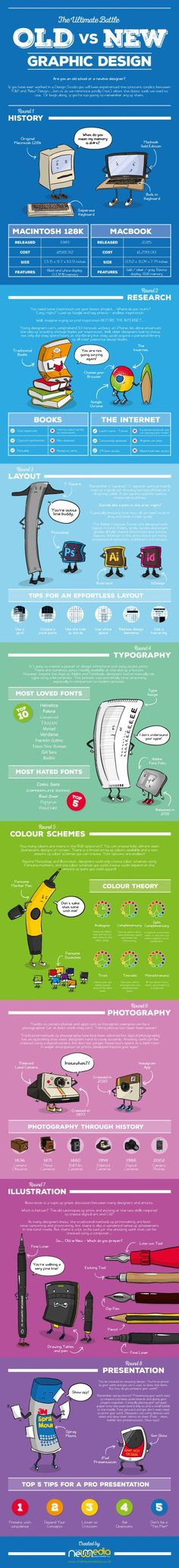 The New Media Company has created the infographic  The Ultimate Battle: Old vs New Graphic Desi...