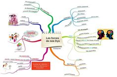 les-forces-de-nos-dysf-new. Social Networks, Montessori, Parenting, Teaching, Education, Adhd, Albums, Toddlers, Adoption