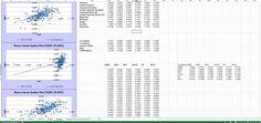 Market Analysis of Trendy stock