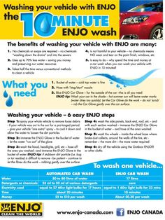 Enjo Textile Glove Removes Blood Stain In Carpet Youtube Enjo