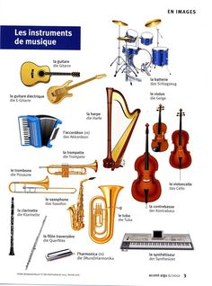 Educational infographic : Les instruments de musique French Teacher, French Class, French Lessons, Teaching French, Instruments Of The Orchestra, French Worksheets, French Education, French Immersion, Music Classroom