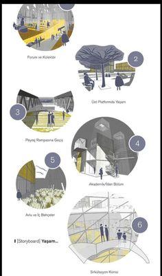 Plan Concept Architecture, Site Analysis Architecture, Plans Architecture, Architecture Presentation Board, Museum Architecture, Architecture Graphics, Architecture Diagrams, Sustainable Architecture, Architectural Presentation