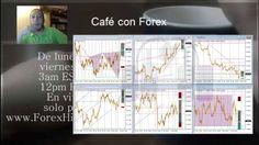 Forex con Café del 5 de Diciembre