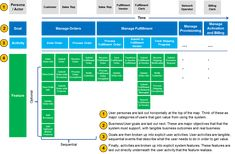 Agile__advanced_product_PO__User_story_mapping_-_cover.png (1412×925)