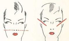 Face Rouge in makeup booklet by Richard Hudnut 1930s Makeup, Vintage Beauty, Vintage Fashion, Beauty Tips, Beauty Hacks, Booklet, Stuff To Do, Perfume Bottles, Lipstick