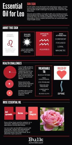 It's been a few months since we first started our series The Zodiac Guide to Essential Oils. After covering the health challenges and essential oils for Taurus, Aries, Gemini and Cancer, we're almost a quarter through with today's Zodiac infographic on Leo, which runs from July 23 to August 17.Each sign of the Zodiac carries with it certain attributes, compatibilities and contradictions, and that all extends to physical health. Aries is prone to tension in the head and neck, which leads them…