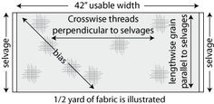 From Marti Michell Quilting Blog: Chart 14: Triangle Grainline and Nancy, Block #76 in the Farmer's Wife 1930s Sew Along
