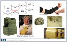 What Makes Kevlar Bulletproof - Chemistry Steps Chemistry Lessons, How To Make