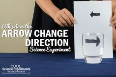 The results of this experiment are pretty surprising. Kids (and adults) will stare in amazement and scratch their heads wonderingwhat caused the arrow to change direction. Do you know why? Leave a comment below to submit your guess. Light RefractionScience Experiment Video Light Refraction Science Experiment Supplies Needed Piece of Paper Marker Glass Water…   [read more]