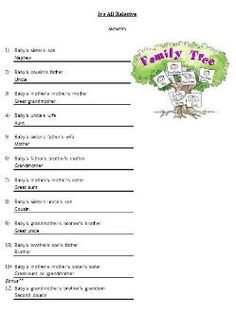 Baby Shower Game Ideas - Baby Food Game - Family Tree Game