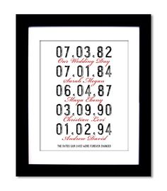Wedding Anniversary Gift For Parents Online : Gift for Parents Parents Anniversary Gift Gift by TheMemoryGallery, USD ...