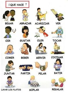✿ Spanish Learning/ Teaching Spanish / Spanish Language / Spanish vocabulary / Spoken Spanish ✿ Share it with people who are serious about learning Spanish! Spanish Lessons For Kids, Learning Spanish For Kids, Spanish Basics, Spanish Teaching Resources, Spanish Lesson Plans, Spanish Activities, Spanish Language Learning, Learning Italian, French Lessons