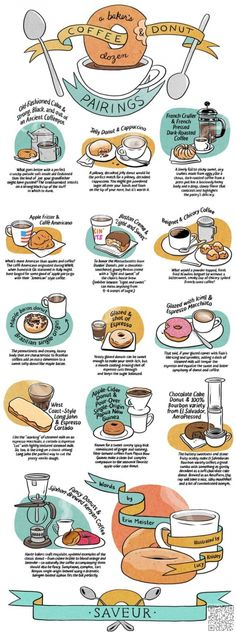 44. Coffee and #Donut Pairings - This is #Everything You Ever Wanted to… #Coffee