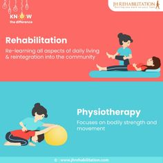 Rehabilitation Centre in Chennai Spinal Cord Injury, Brain Injury, Acl Tear, Botox Injections, Muscle Spasms, Bone And Joint, Occupational Therapist, Speech And Language, Speech Therapy