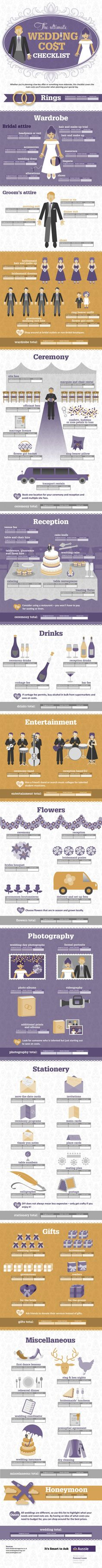 The Ultimate Wedding Cost Checklist Infographic. Wow, its more expensive than i thought..... more reason not to get married?