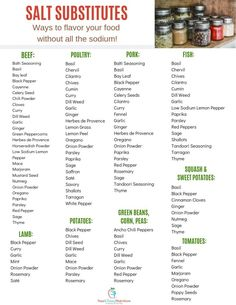 Salt Substitutes Looking to lower your salt intake, but don't want to eat bland food? Look here for salt substitutes to flavor your food without sacrificing taste! No Sodium Foods, Low Sodium Diet, Low Sodium Recipes, Diet Recipes, Low Sodium Snacks, Sodium Intake, Kidney Recipes, Lower Cholesterol, Vegetarian Recipes