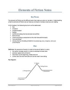 Rikki tikki tavi plot diagram activity using story elements in this handout the following key terms will be addressed plot including ccuart Image collections